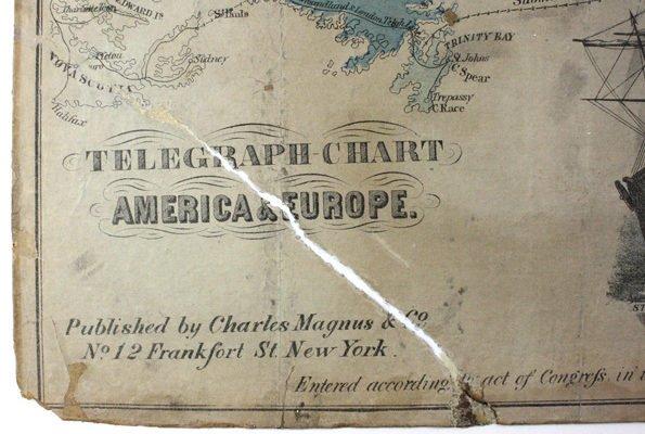 Telegraph-Chart America & Europe